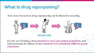 Drug repurposing1